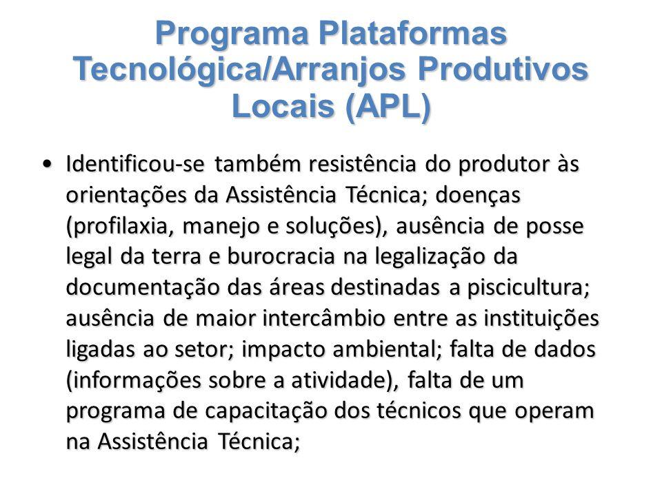 Programa Plataformas Tecnológica/Arranjos Produtivos Locais (APL) Identificou-se também resistência do produtor às orientações da Assistência Técnica;