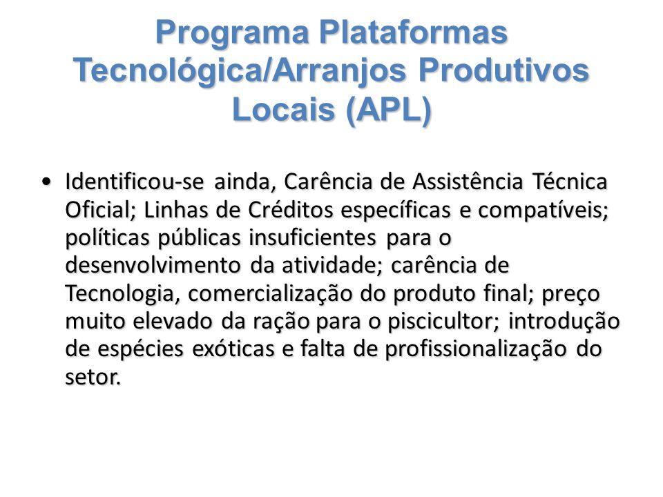 Programa Plataformas Tecnológica/Arranjos Produtivos Locais (APL) Identificou-se ainda, Carência de Assistência Técnica Oficial; Linhas de Créditos es