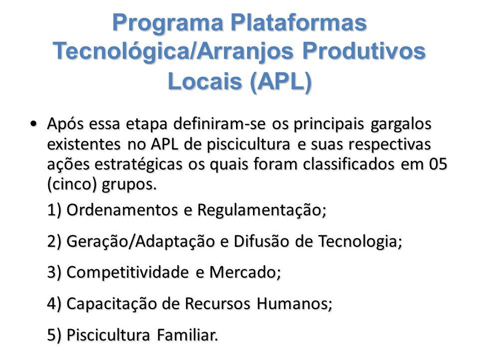 Programa Plataformas Tecnológica/Arranjos Produtivos Locais (APL) Após essa etapa definiram-se os principais gargalos existentes no APL de piscicultur