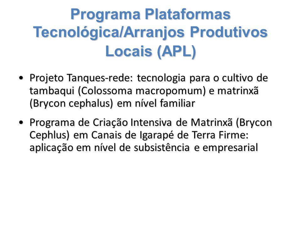 Programa Plataformas Tecnológica/Arranjos Produtivos Locais (APL) Projeto Tanques-rede: tecnologia para o cultivo de tambaqui (Colossoma macropomum) e