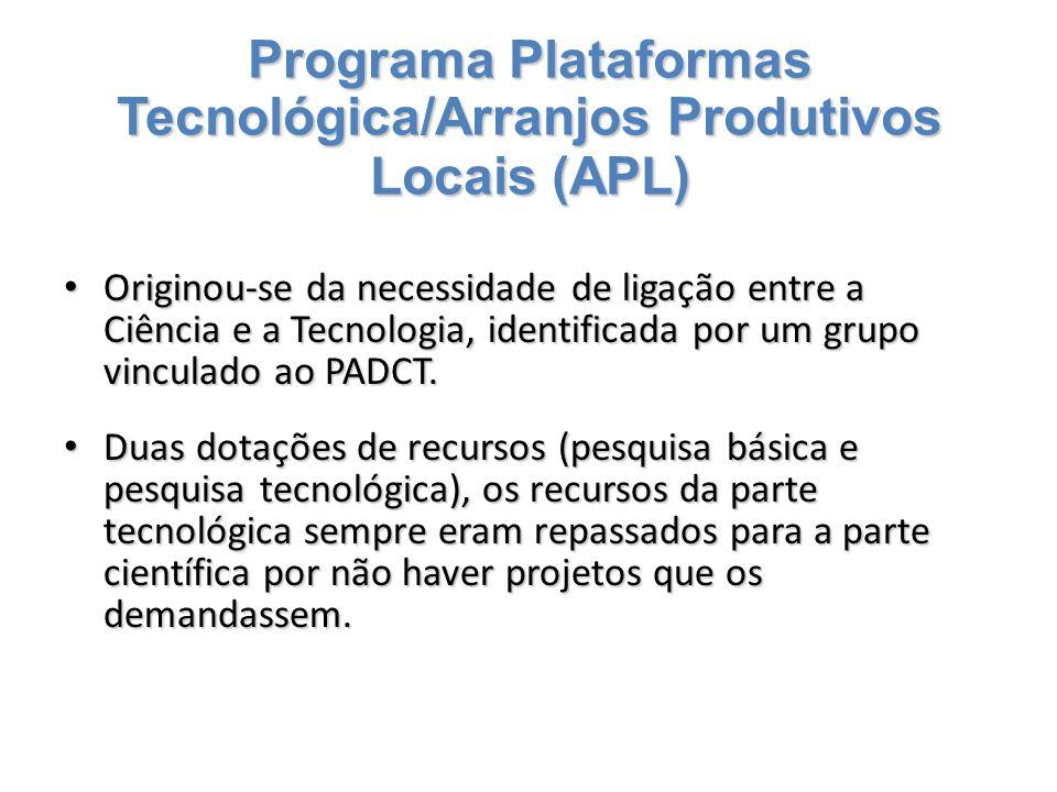 Programa Plataformas Tecnológica/Arranjos Produtivos Locais (APL) O grupo gestor trabalhou a sensibilização dos empresários em três exercícios metodológicos (citros, aves e câncer, que eram três ações dentro do programa de Biotecnologia), construindo as Plataformas Tecnológicas a qual, por meio de um edital próprio, passou a integrar o PADCT II.