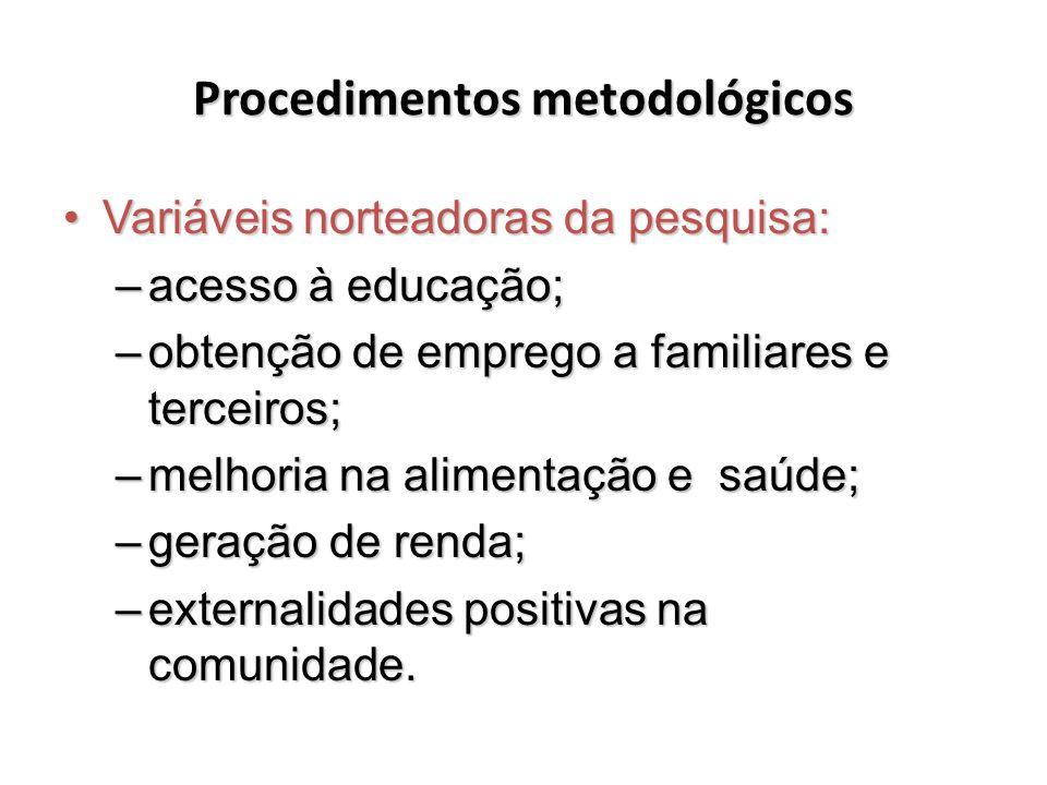 Procedimentos metodológicos Variáveis norteadoras da pesquisa:Variáveis norteadoras da pesquisa: –acesso à educação; –obtenção de emprego a familiares