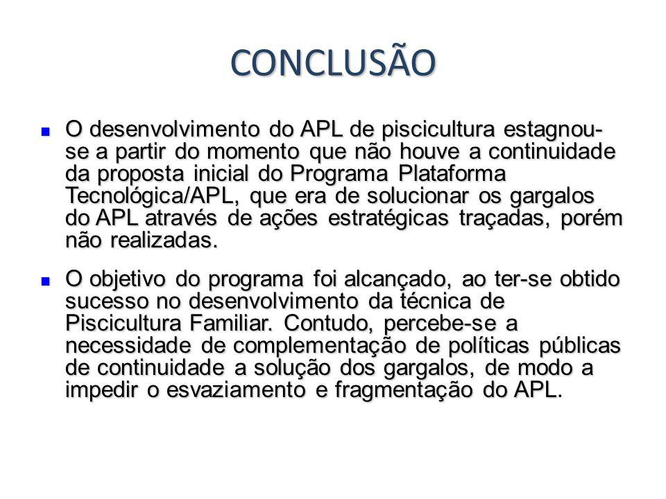 CONCLUSÃO O desenvolvimento do APL de piscicultura estagnou- se a partir do momento que não houve a continuidade da proposta inicial do Programa Plata