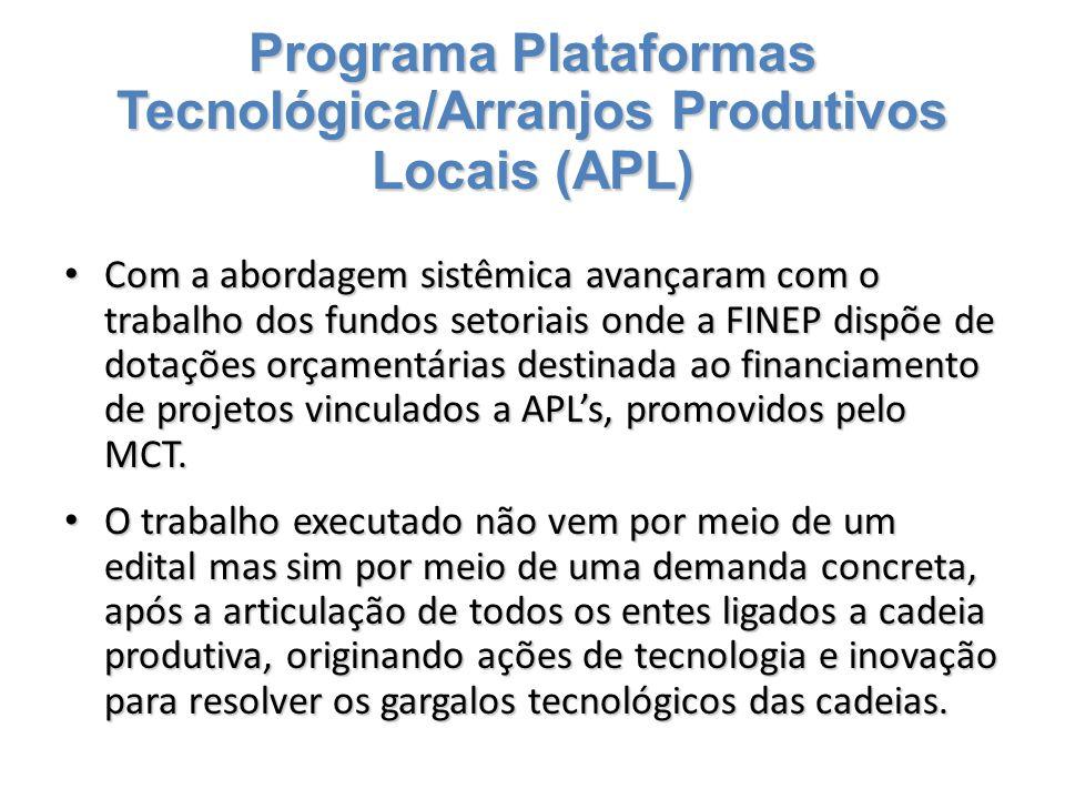 Programa Plataformas Tecnológica/Arranjos Produtivos Locais (APL) Com a abordagem sistêmica avançaram com o trabalho dos fundos setoriais onde a FINEP