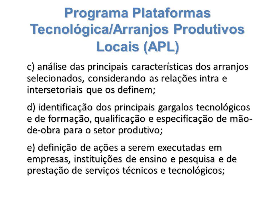 Programa Plataformas Tecnológica/Arranjos Produtivos Locais (APL) f) definição de projetos cooperativos para concretização das ações; g) apresentação dos projetos cooperativos às agências de fomento.