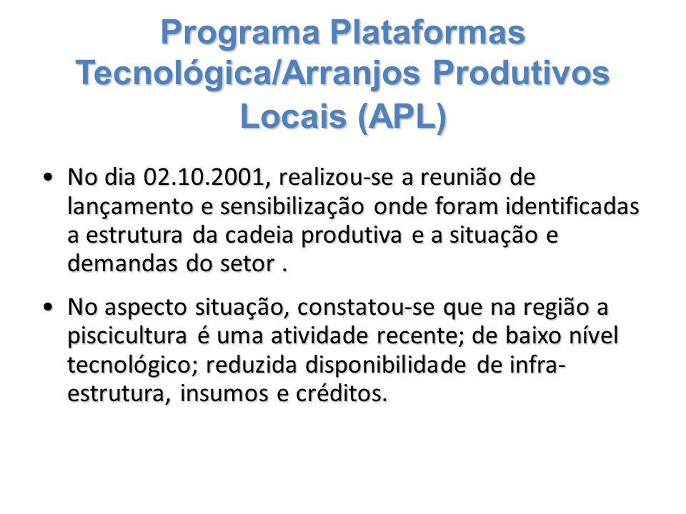 Programa Plataformas Tecnológica/Arranjos Produtivos Locais (APL) No dia 02.10.2001, realizou-se a reunião de lançamento e sensibilização onde foram i