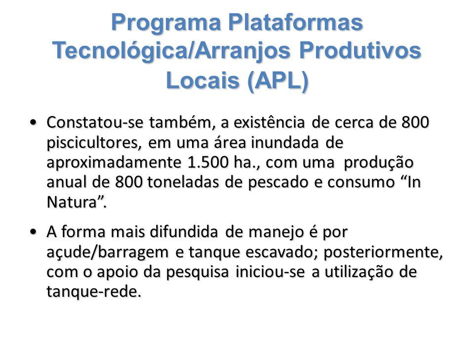 Programa Plataformas Tecnológica/Arranjos Produtivos Locais (APL) Constatou-se também, a existência de cerca de 800 piscicultores, em uma área inundad