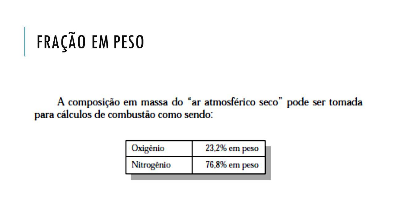 FRAÇÃO EM PESO
