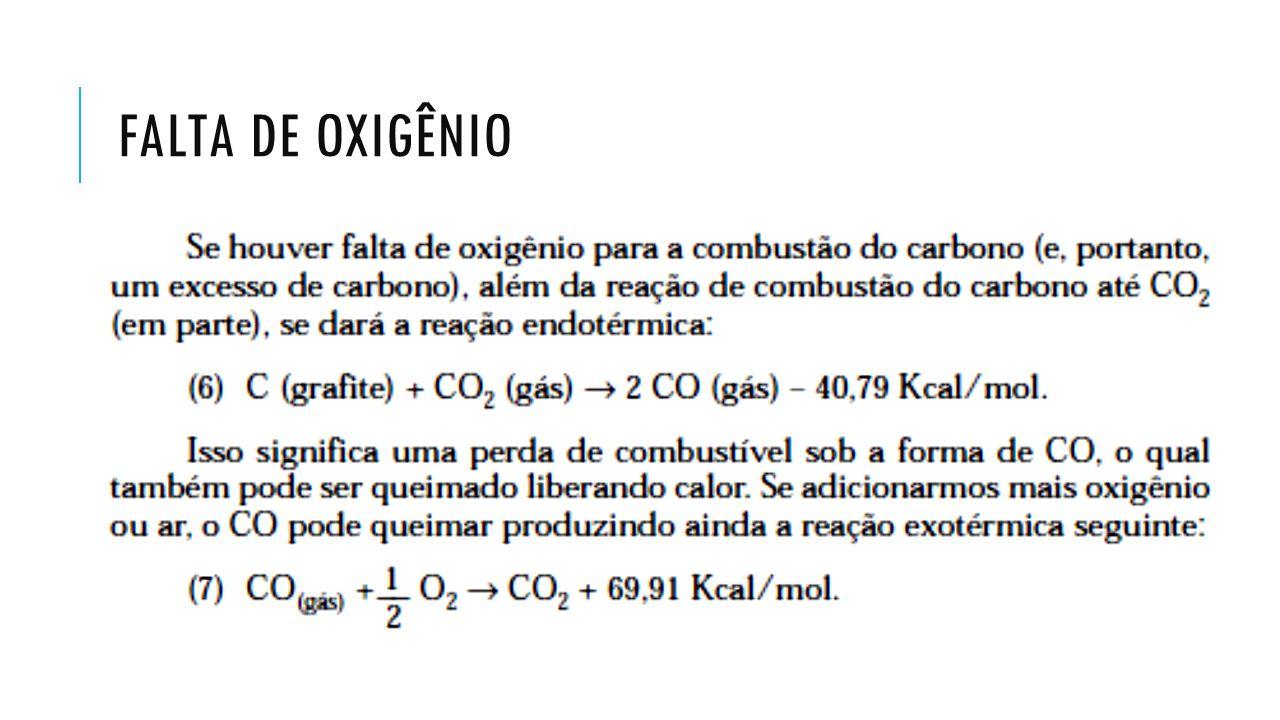 FALTA DE OXIGÊNIO