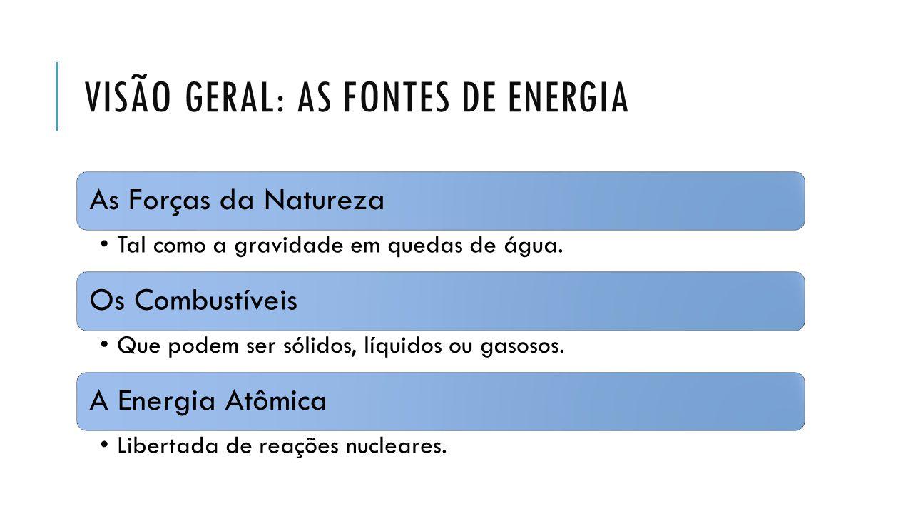 VISÃO GERAL: AS FONTES DE ENERGIA As Forças da Natureza Tal como a gravidade em quedas de água.