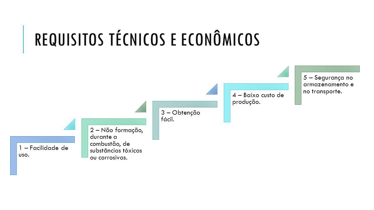 REQUISITOS TÉCNICOS E ECONÔMICOS 1 – Facilidade de uso.