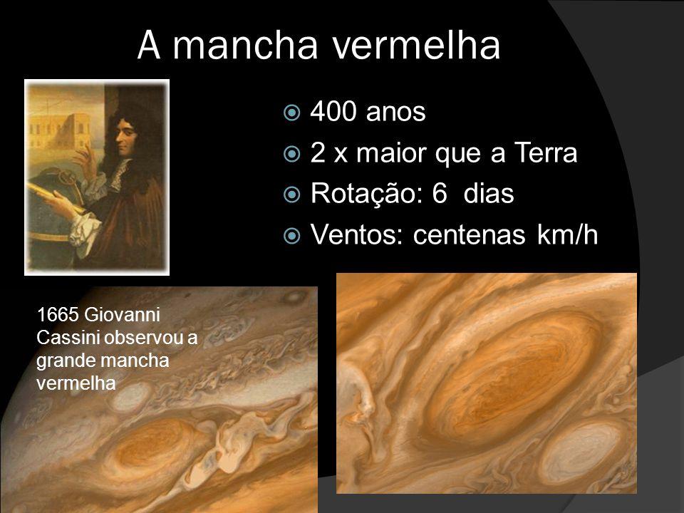 A mancha vermelha  400 anos  2 x maior que a Terra  Rotação: 6 dias  Ventos: centenas km/h 1665 Giovanni Cassini observou a grande mancha vermelha