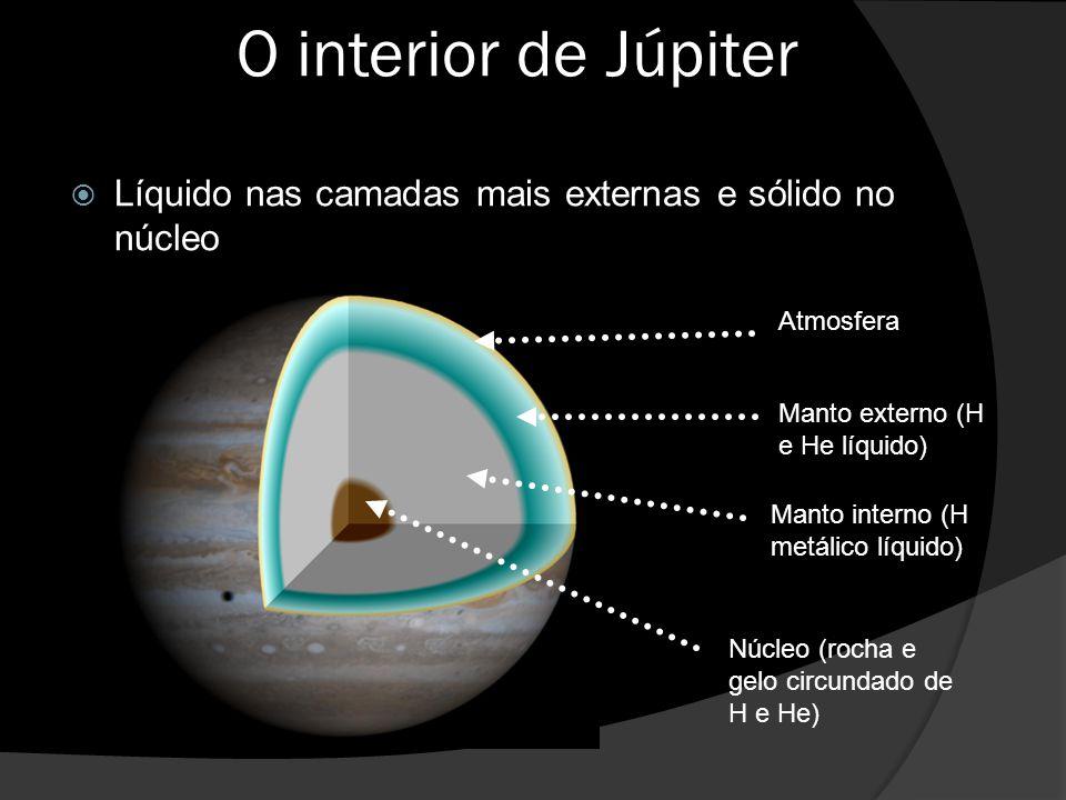 O interior de Júpiter  Líquido nas camadas mais externas e sólido no núcleo Atmosfera Manto externo (H e He líquido) Manto interno (H metálico líquido) Núcleo (rocha e gelo circundado de H e He)