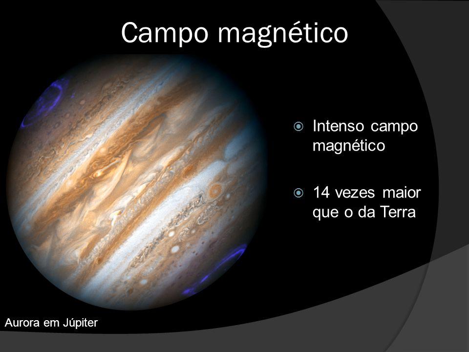 Campo magnético  Intenso campo magnético  14 vezes maior que o da Terra Aurora em Júpiter