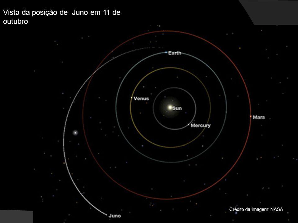 Vista da posição de Juno em 11 de outubro Crédito da imagem: NASA