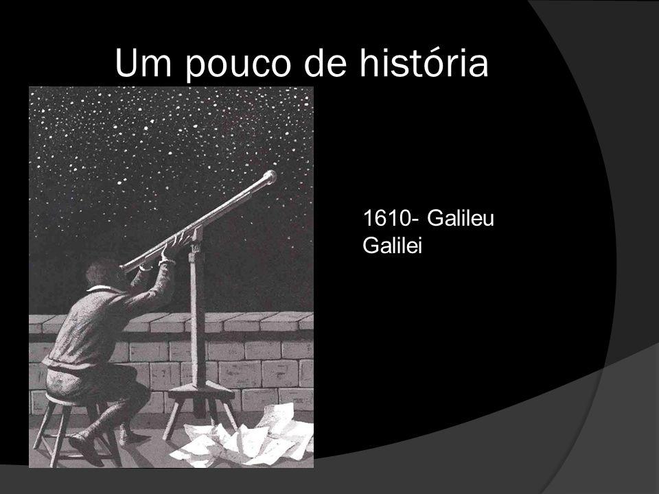 Um pouco de história 1610- Galileu Galilei