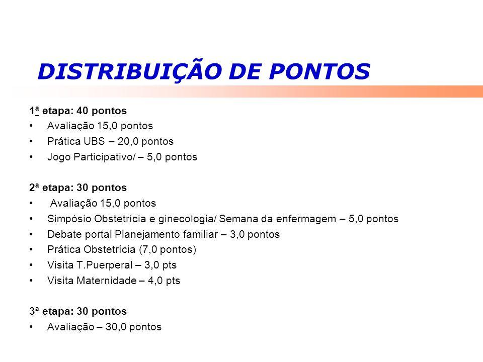 DISTRIBUIÇÃO DE PONTOS 1ª etapa: 40 pontos Avaliação 15,0 pontos Prática UBS – 20,0 pontos Jogo Participativo/ – 5,0 pontos 2ª etapa: 30 pontos Avalia