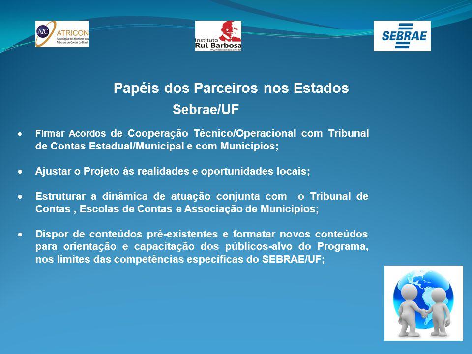 Papéis dos Parceiros nos Estados Sebrae/UF  Firmar Acordos de Cooperação Técnico/Operacional com Tribunal de Contas Estadual/Municipal e com Municípi