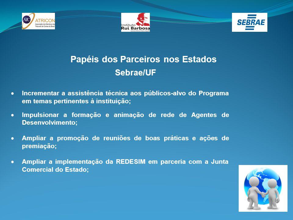 Papéis dos Parceiros nos Estados Sebrae/UF  Incrementar a assistência técnica aos públicos-alvo do Programa em temas pertinentes à instituição;  Imp