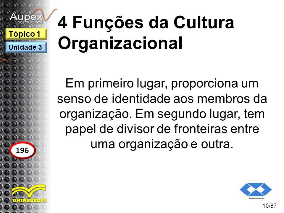 4 Funções da Cultura Organizacional Em primeiro lugar, proporciona um senso de identidade aos membros da organização. Em segundo lugar, tem papel de d