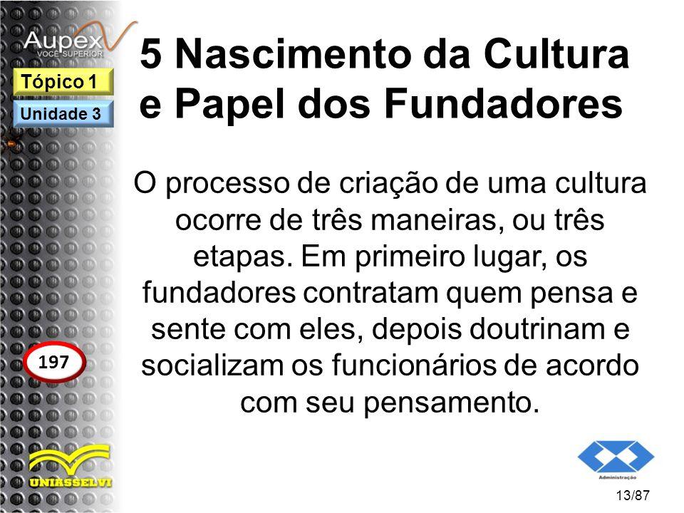 5 Nascimento da Cultura e Papel dos Fundadores O processo de criação de uma cultura ocorre de três maneiras, ou três etapas. Em primeiro lugar, os fun