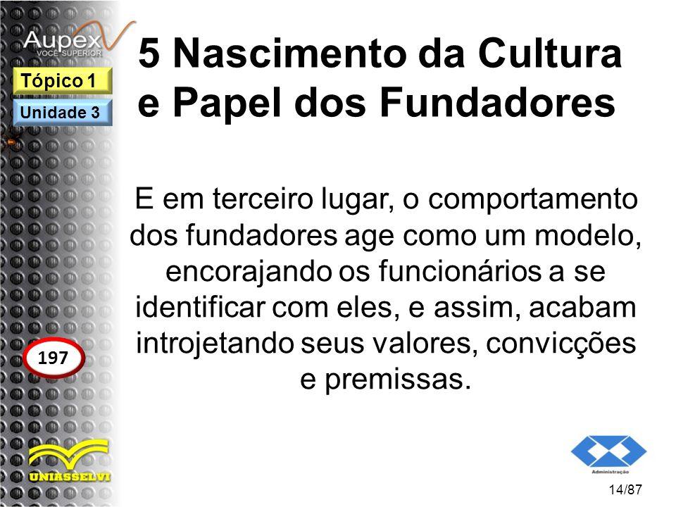 5 Nascimento da Cultura e Papel dos Fundadores E em terceiro lugar, o comportamento dos fundadores age como um modelo, encorajando os funcionários a s