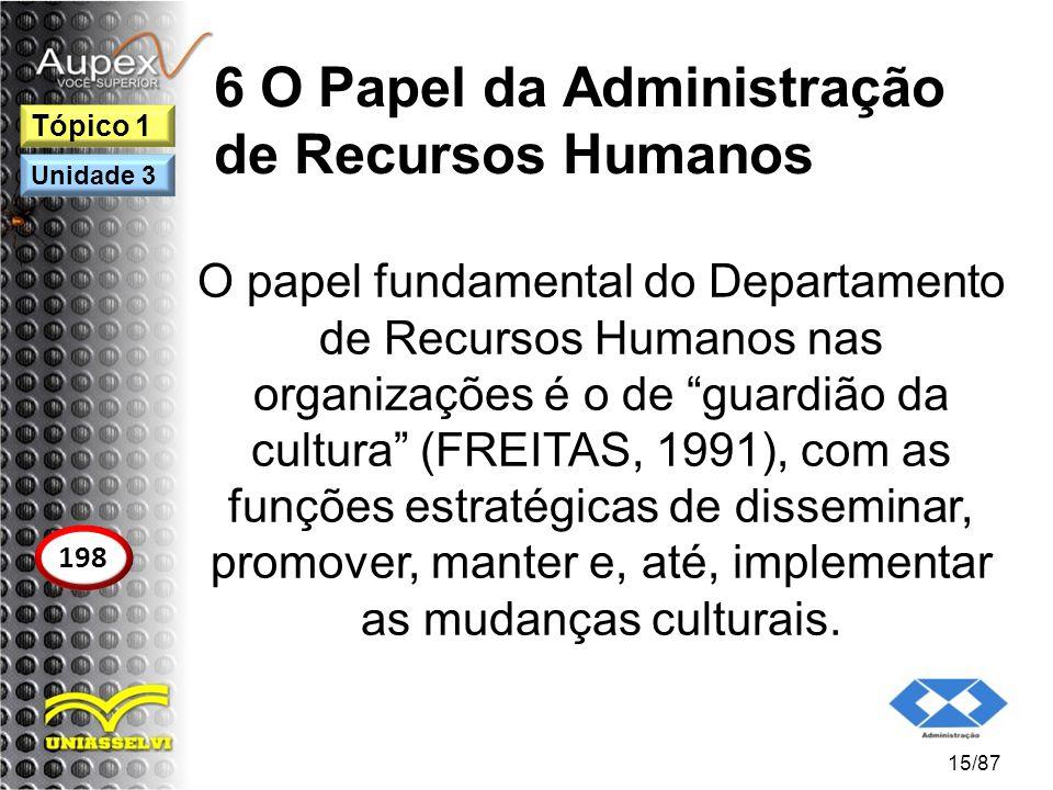 """6 O Papel da Administração de Recursos Humanos O papel fundamental do Departamento de Recursos Humanos nas organizações é o de """"guardião da cultura"""" ("""
