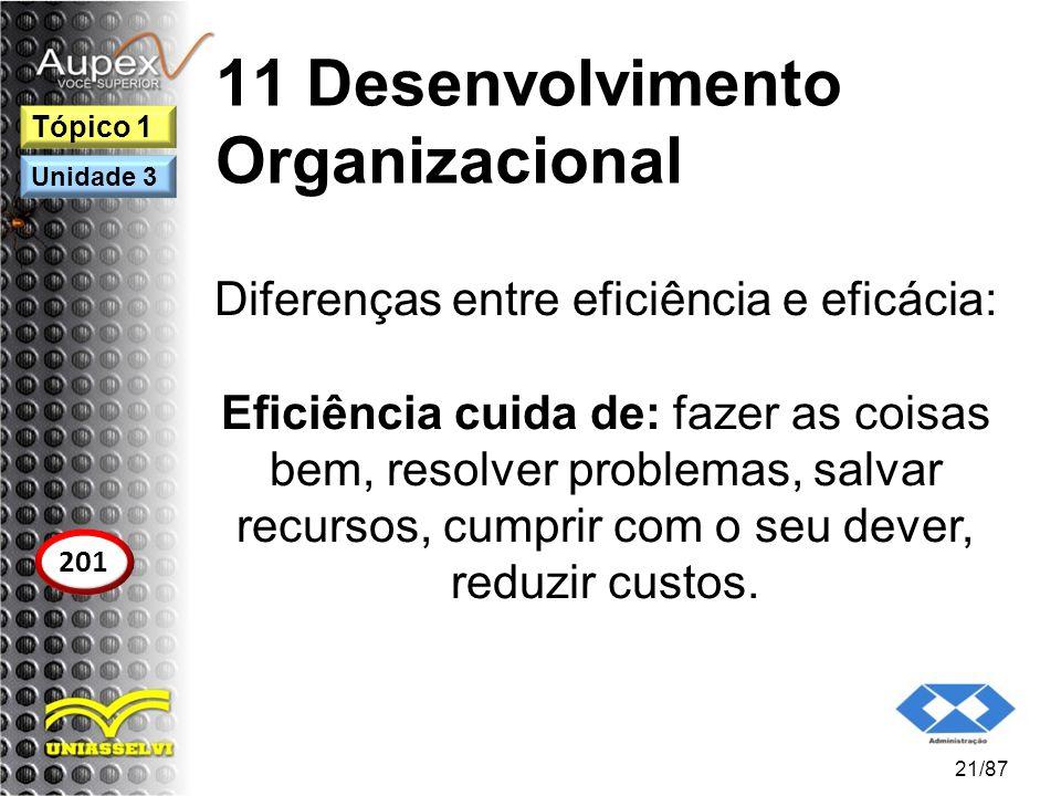 11 Desenvolvimento Organizacional Diferenças entre eficiência e eficácia: Eficiência cuida de: fazer as coisas bem, resolver problemas, salvar recurso