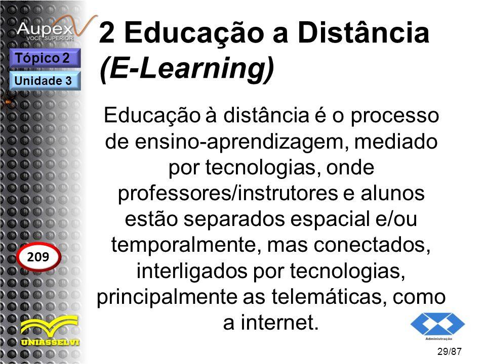 2 Educação a Distância (E-Learning) Educação à distância é o processo de ensino-aprendizagem, mediado por tecnologias, onde professores/instrutores e