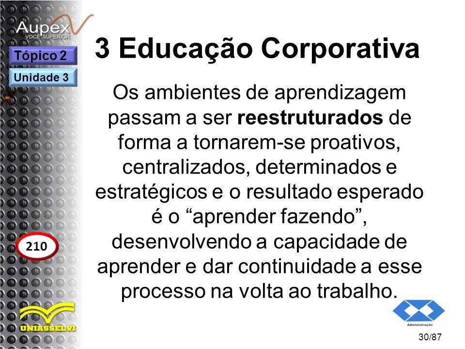 3 Educação Corporativa Os ambientes de aprendizagem passam a ser reestruturados de forma a tornarem-se proativos, centralizados, determinados e estrat