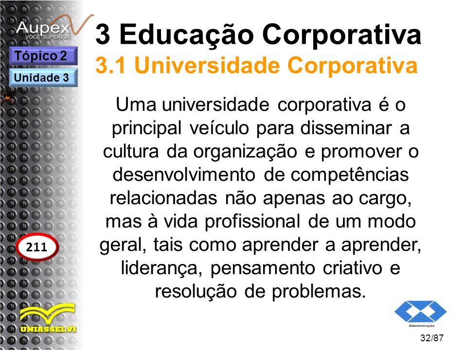3 Educação Corporativa 3.1 Universidade Corporativa Uma universidade corporativa é o principal veículo para disseminar a cultura da organização e prom