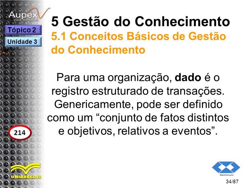 5 Gestão do Conhecimento 5.1 Conceitos Básicos de Gestão do Conhecimento Para uma organização, dado é o registro estruturado de transações. Genericame