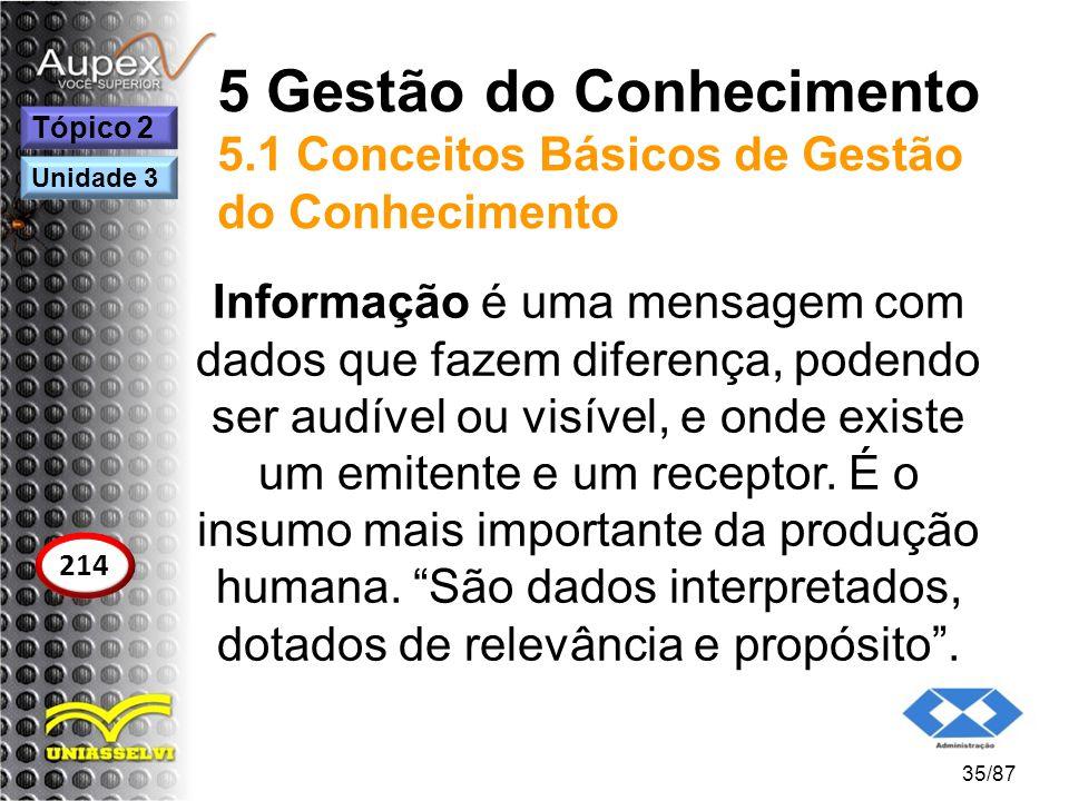 5 Gestão do Conhecimento 5.1 Conceitos Básicos de Gestão do Conhecimento Informação é uma mensagem com dados que fazem diferença, podendo ser audível