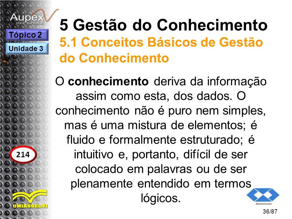 5 Gestão do Conhecimento 5.1 Conceitos Básicos de Gestão do Conhecimento O conhecimento deriva da informação assim como esta, dos dados. O conheciment