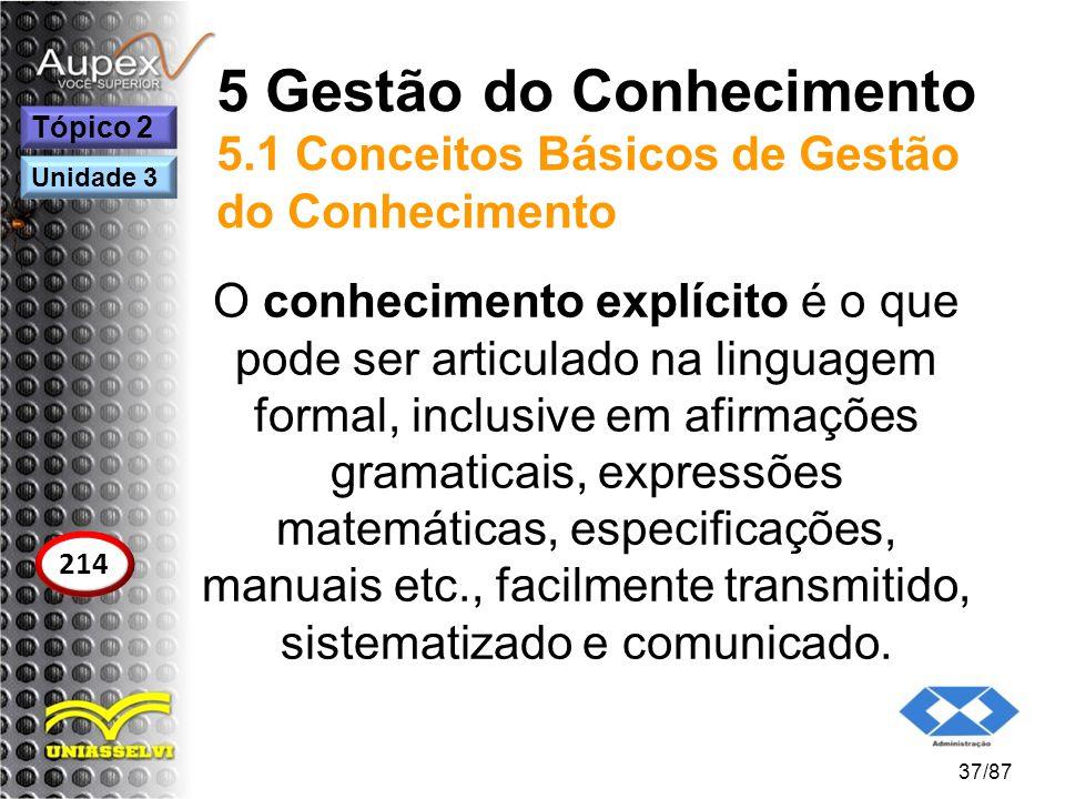 5 Gestão do Conhecimento 5.1 Conceitos Básicos de Gestão do Conhecimento O conhecimento explícito é o que pode ser articulado na linguagem formal, inc