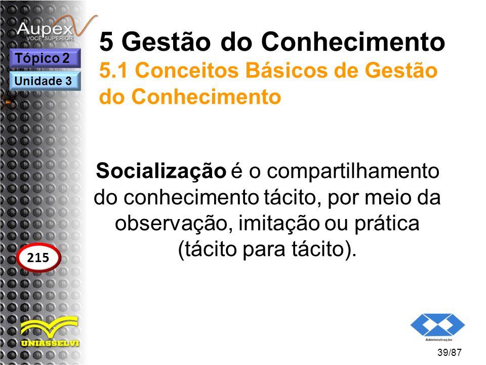 5 Gestão do Conhecimento 5.1 Conceitos Básicos de Gestão do Conhecimento Socialização é o compartilhamento do conhecimento tácito, por meio da observa