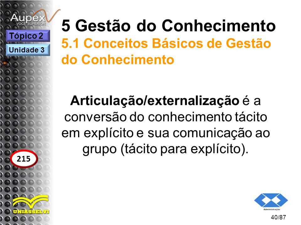 5 Gestão do Conhecimento 5.1 Conceitos Básicos de Gestão do Conhecimento Articulação/externalização é a conversão do conhecimento tácito em explícito