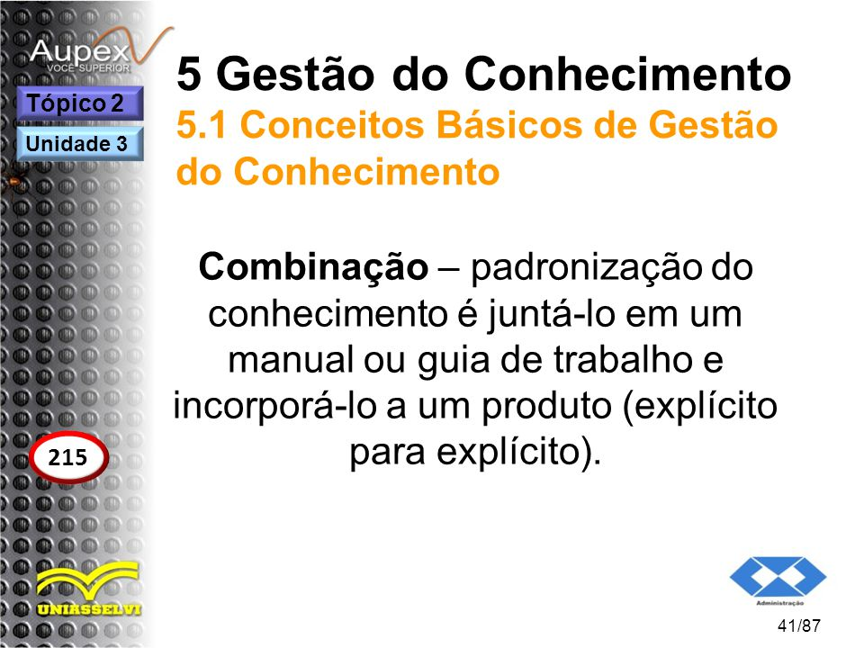 5 Gestão do Conhecimento 5.1 Conceitos Básicos de Gestão do Conhecimento Combinação – padronização do conhecimento é juntá-lo em um manual ou guia de
