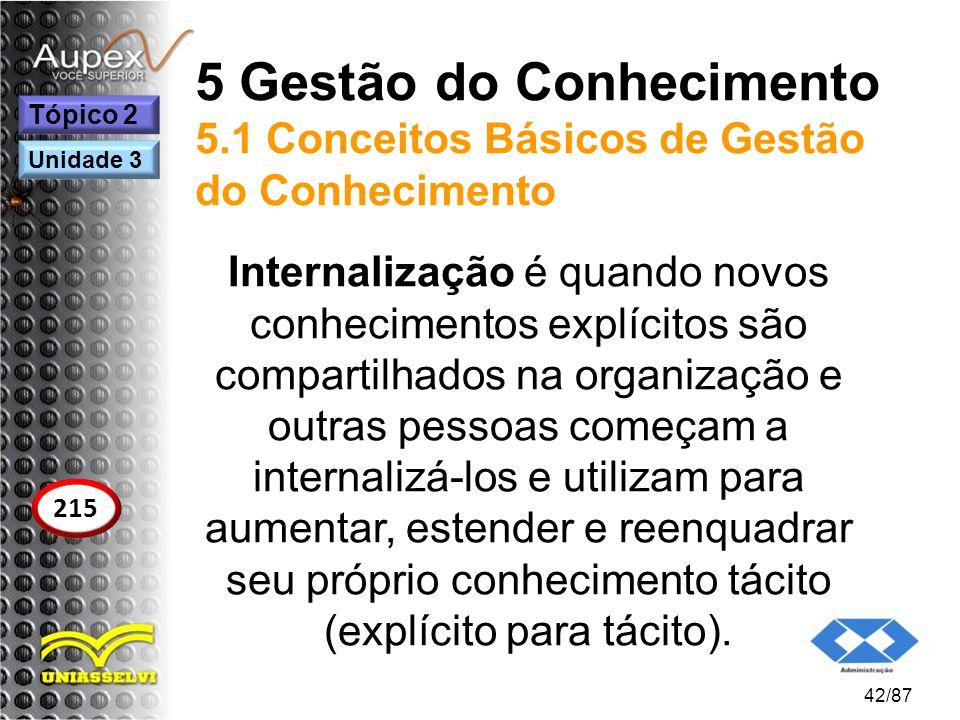 5 Gestão do Conhecimento 5.1 Conceitos Básicos de Gestão do Conhecimento Internalização é quando novos conhecimentos explícitos são compartilhados na