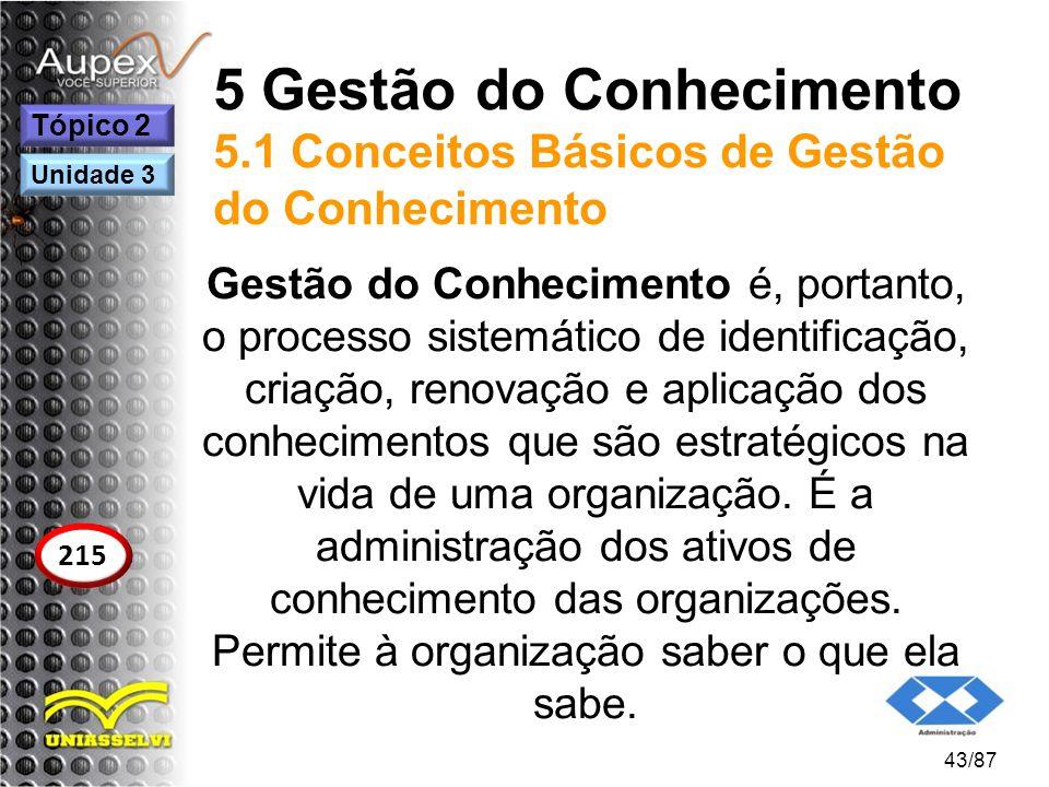 5 Gestão do Conhecimento 5.1 Conceitos Básicos de Gestão do Conhecimento Gestão do Conhecimento é, portanto, o processo sistemático de identificação,
