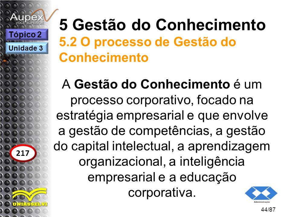 5 Gestão do Conhecimento 5.2 O processo de Gestão do Conhecimento A Gestão do Conhecimento é um processo corporativo, focado na estratégia empresarial