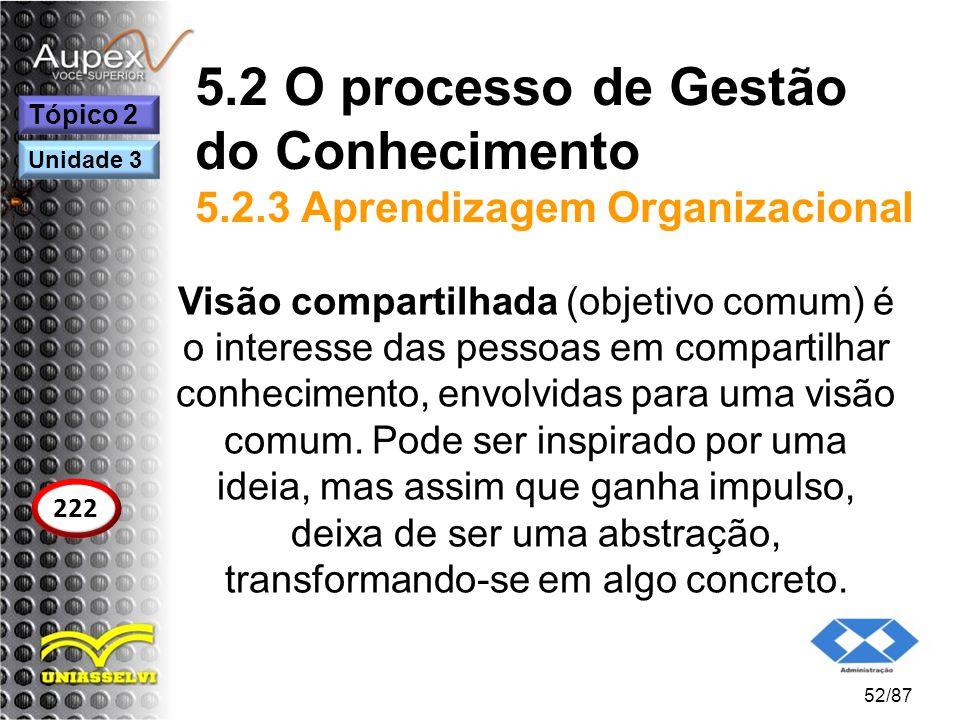5.2 O processo de Gestão do Conhecimento 5.2.3 Aprendizagem Organizacional Visão compartilhada (objetivo comum) é o interesse das pessoas em compartil