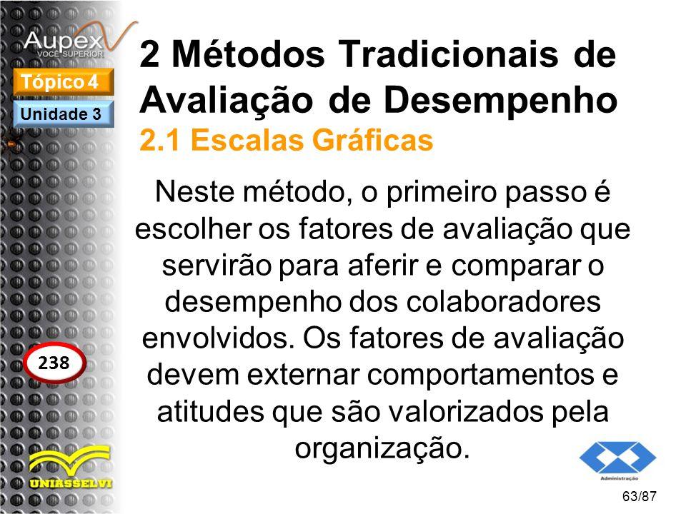 2 Métodos Tradicionais de Avaliação de Desempenho 2.1 Escalas Gráficas Neste método, o primeiro passo é escolher os fatores de avaliação que servirão