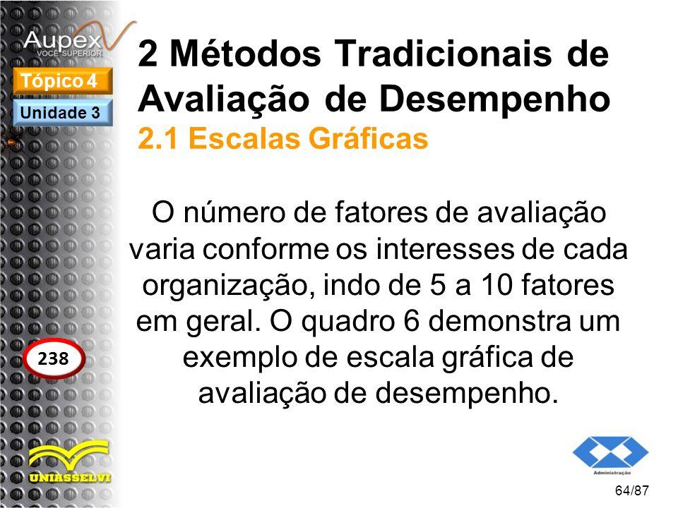 2 Métodos Tradicionais de Avaliação de Desempenho 2.1 Escalas Gráficas O número de fatores de avaliação varia conforme os interesses de cada organizaç