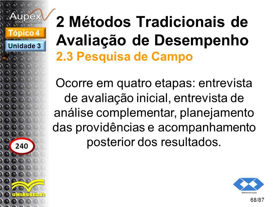 2 Métodos Tradicionais de Avaliação de Desempenho 2.3 Pesquisa de Campo Ocorre em quatro etapas: entrevista de avaliação inicial, entrevista de anális