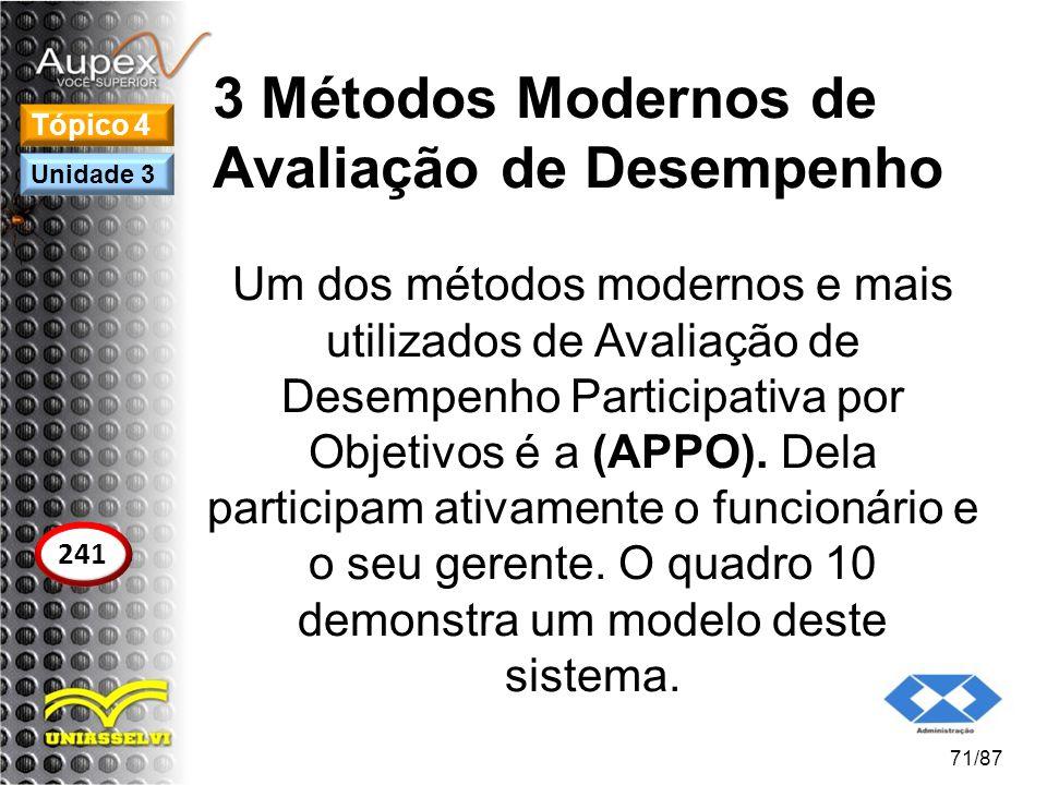 3 Métodos Modernos de Avaliação de Desempenho Um dos métodos modernos e mais utilizados de Avaliação de Desempenho Participativa por Objetivos é a (AP
