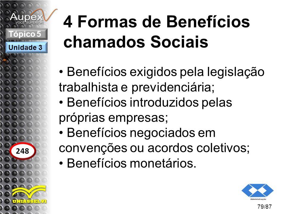 4 Formas de Benefícios chamados Sociais Benefícios exigidos pela legislação trabalhista e previdenciária; Benefícios introduzidos pelas próprias empre