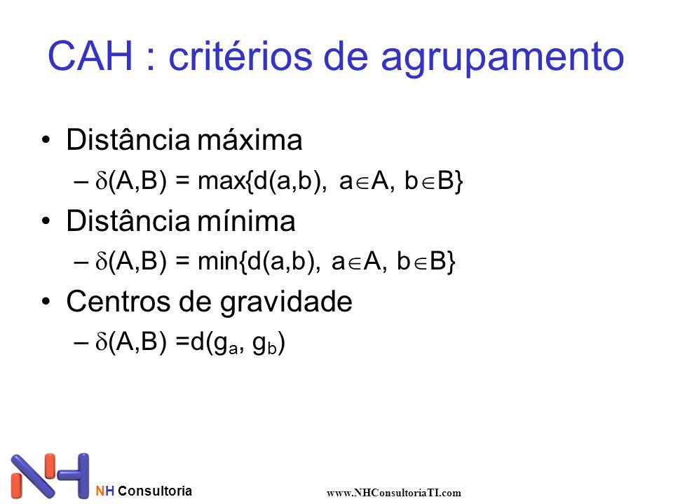 NH Consultoria www.NHConsultoriaTI.com Distância máxima –  (A,B) = max{d(a,b), a  A, b  B} Distância mínima –  (A,B) = min{d(a,b), a  A, b  B} Centros de gravidade –  (A,B) =d(g a, g b ) CAH : critérios de agrupamento