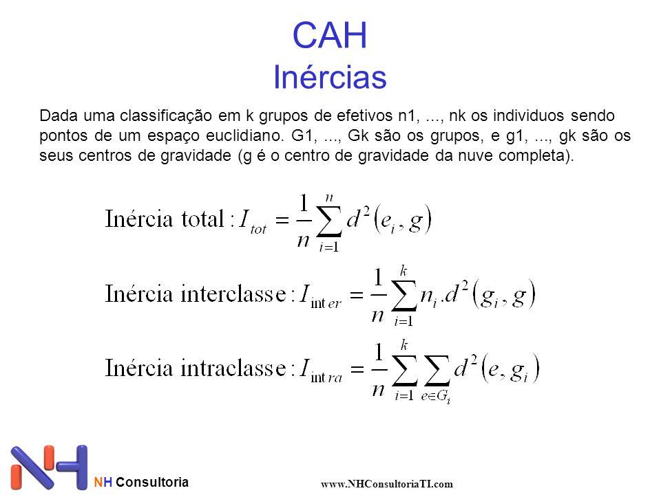 NH Consultoria www.NHConsultoriaTI.com CAH Inércias Dada uma classificação em k grupos de efetivos n1,..., nk os individuos sendo pontos de um espaço euclidiano.