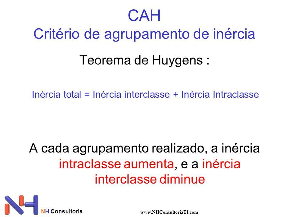 NH Consultoria www.NHConsultoriaTI.com CAH Critério de agrupamento de inércia Teorema de Huygens : Inércia total = Inércia interclasse + Inércia Intraclasse A cada agrupamento realizado, a inércia intraclasse aumenta, e a inércia interclasse diminue